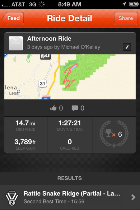 Strava iphone app ride data from August